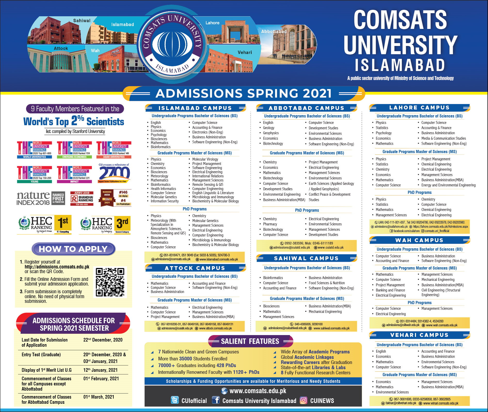 COMSATS University admissions 1220