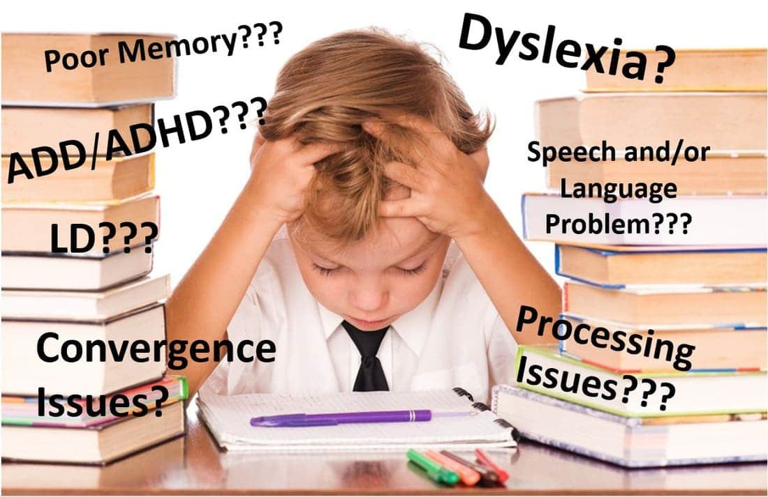 How can define learning disability