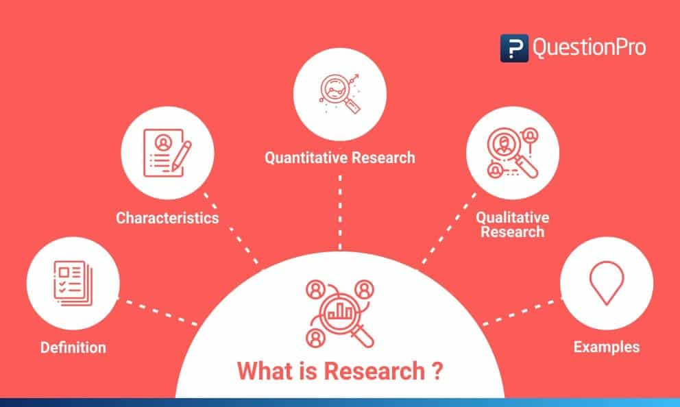 How we define research?