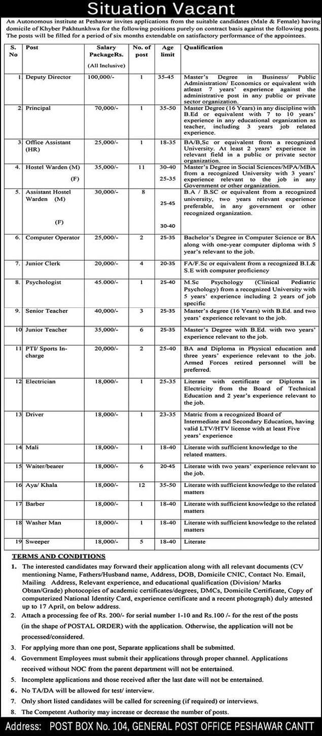 Psychologists Jobs in KPK April 2021