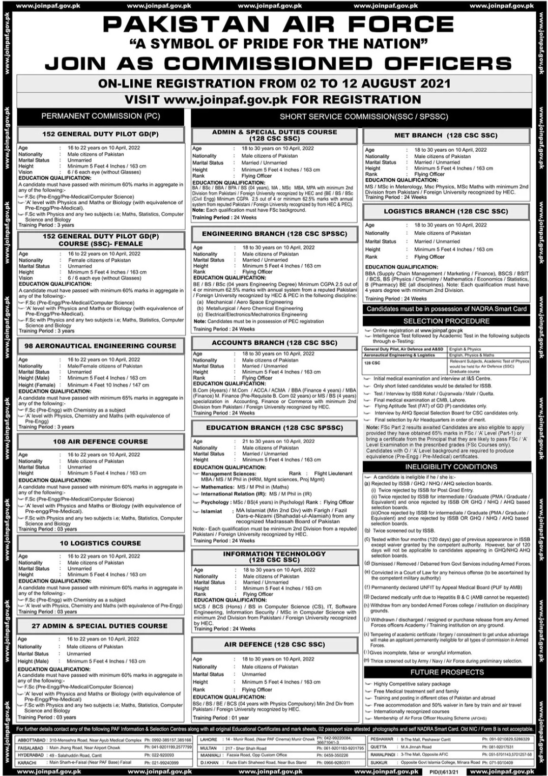 Psychologist jobs in Pakistan Air Force August 2021